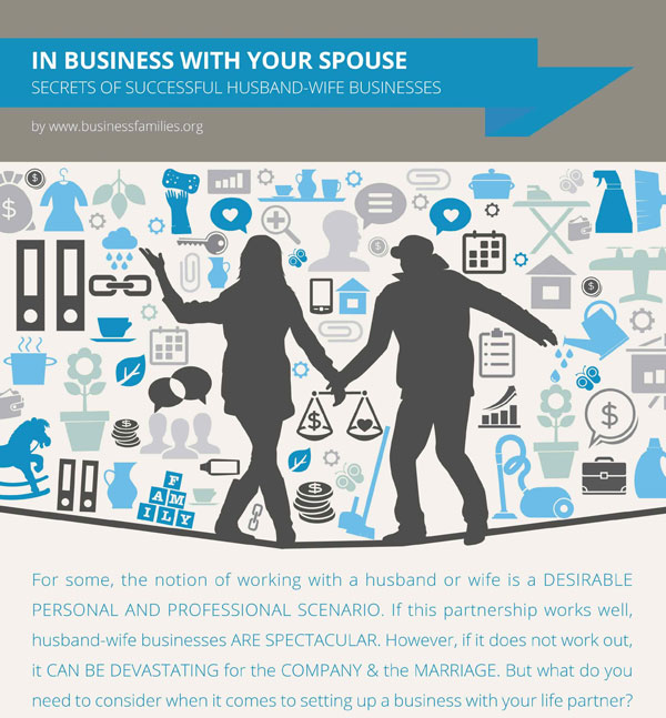In Business With Your Spouse