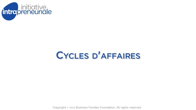 Cycles d'affaires