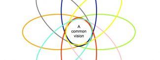 commonvision